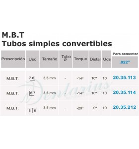 Tubo Simple MBT - convertible 1º y 2º Molares Sup. Derecha (RU) .022""